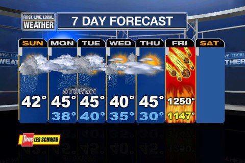 weekend forecast